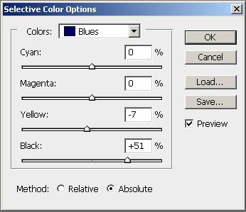 Selective color beállítások